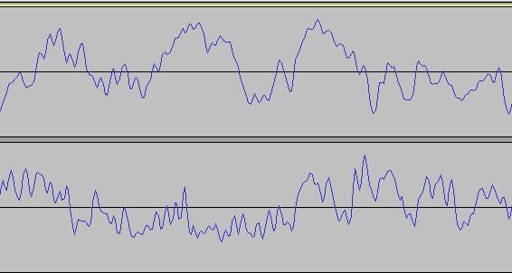 FLAC et MP3 : qualité musicale comparée ? Wagner12