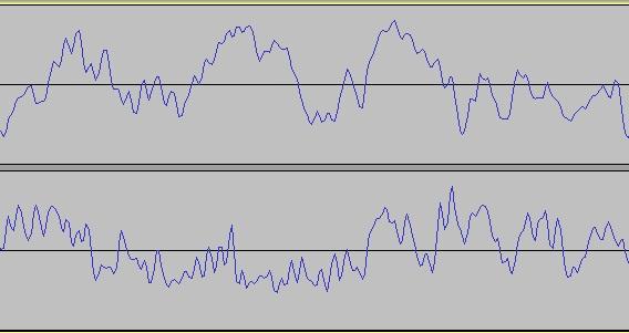 FLAC et MP3 : qualité musicale comparée ? Wagner13