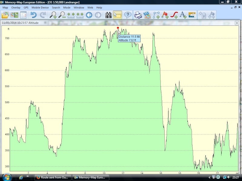 Try out The Route for the Wobble Hills_10