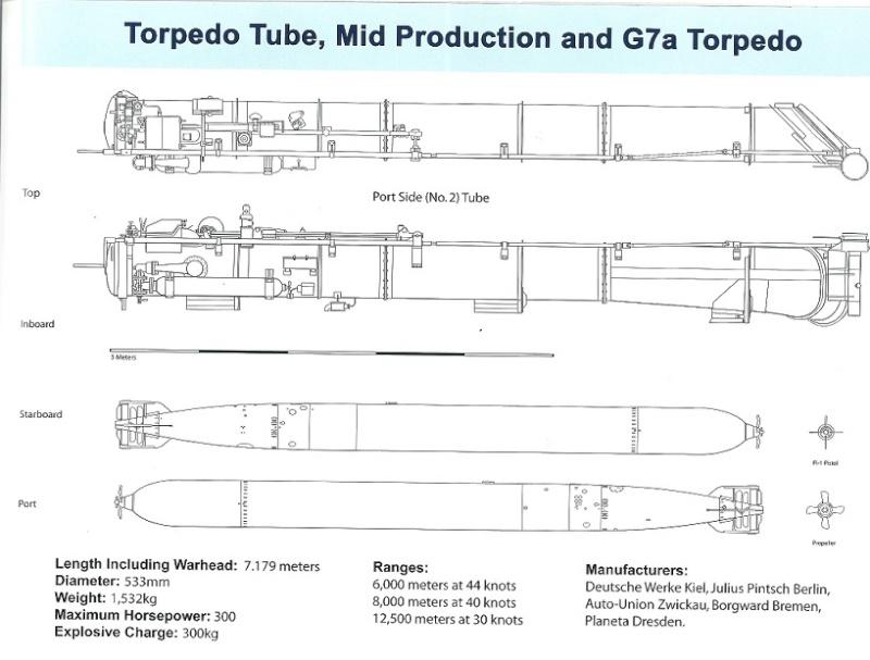 Schnellboot  ( Vedettes lance-torpilles) - Page 10 Numari23