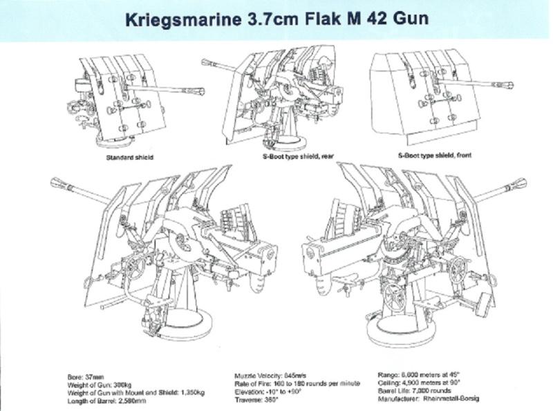 Schnellboot  ( Vedettes lance-torpilles) - Page 10 Numari25