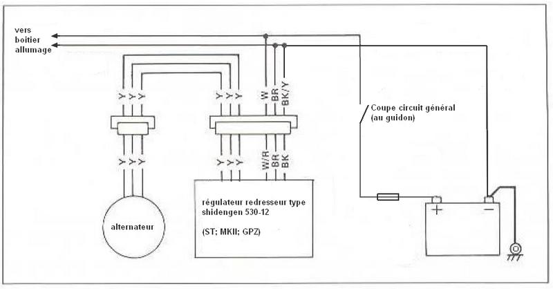 Schéma faisceau électrique simplifié racing Shinde10