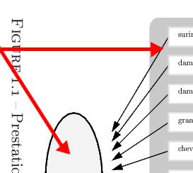 Xfig (logiciel de dessin vectoriel) Schema10