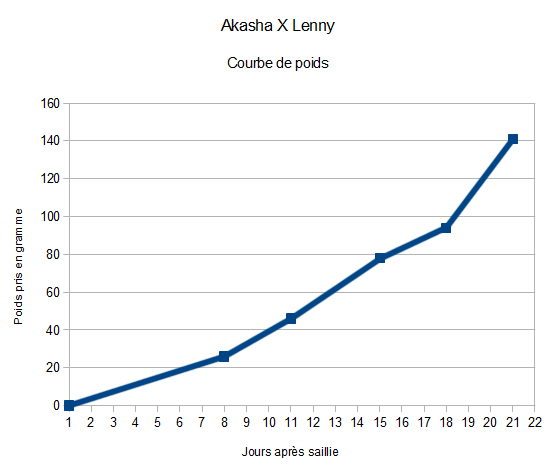TIA Akasha xXx INC Lenny Courbe10