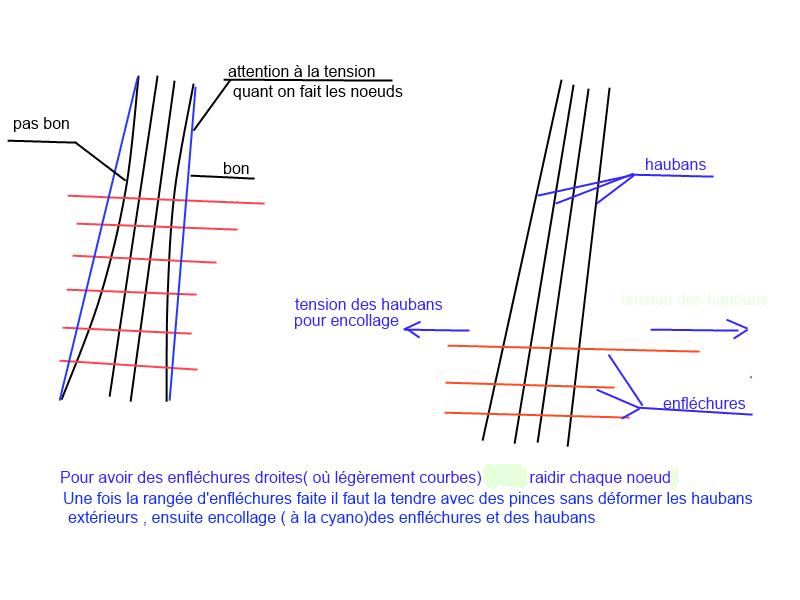 """Frégate """"ORENOQUE"""" en scratch ech; 1/100ème - Page 13 Enflec11"""