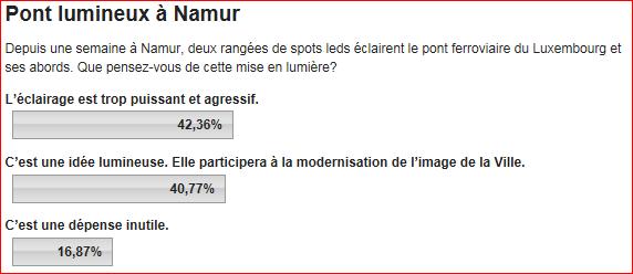 Le pont bleu de Namur fait polémique - Page 2 Captur15