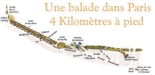 CR d'une balade sur la coulée verte (Paris) Plan-c10