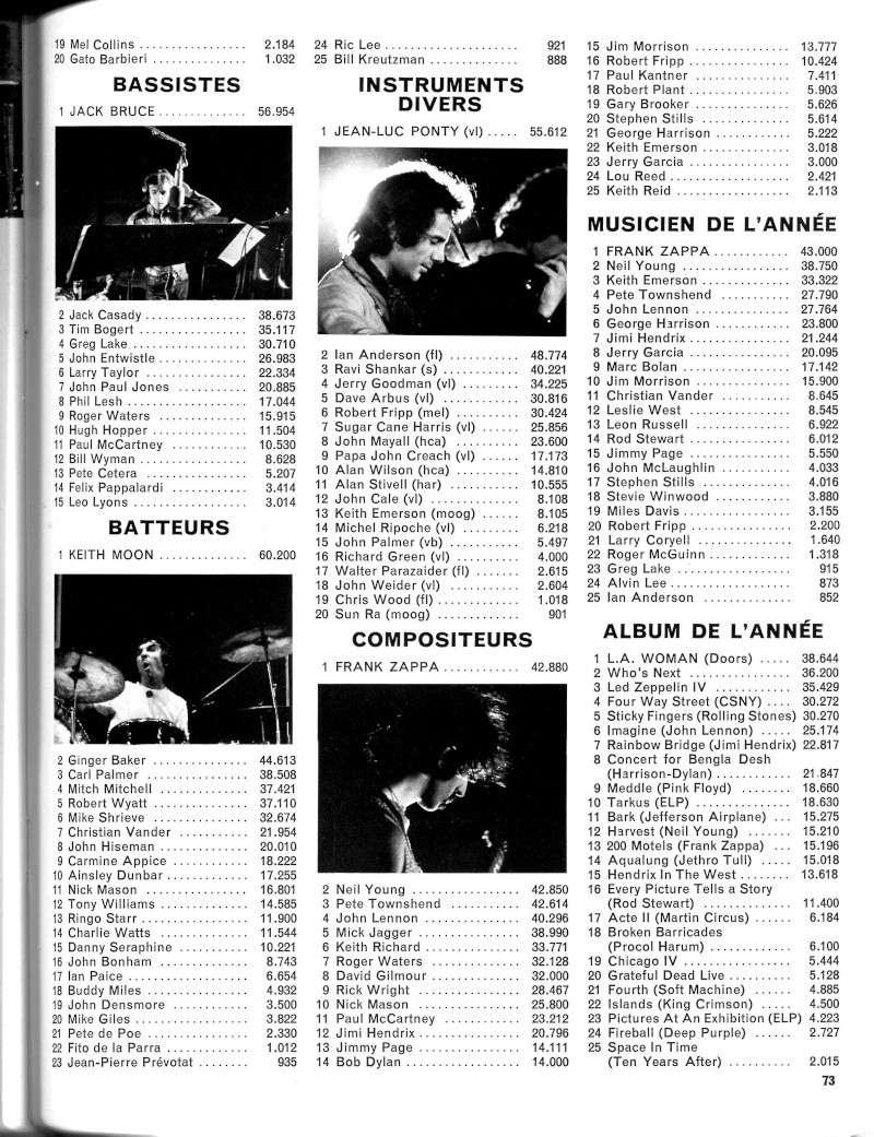 Jimi Hendrix dans la presse musicale française des années 60, 70 & 80 - Page 3 R64-4612