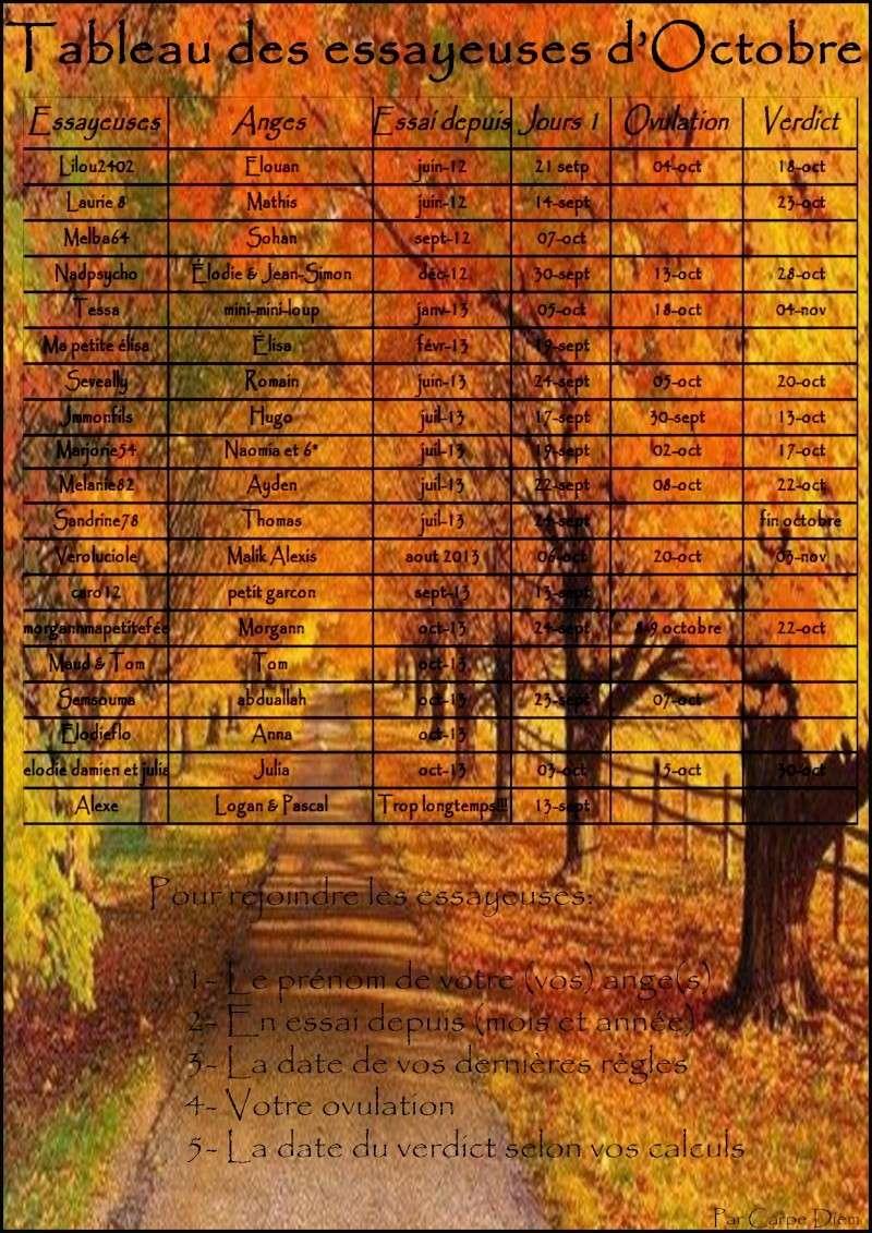 Tableau des essayeuses d'octobre 2013 Octobr10
