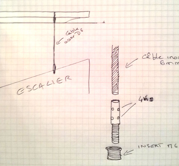 demande avis sur cable en inox pour descente escalier 20131011
