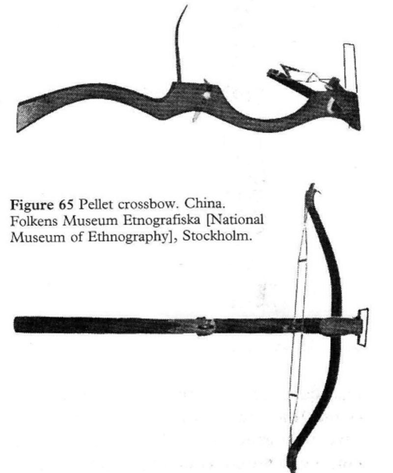 Chinese pellet crossbow Post-410