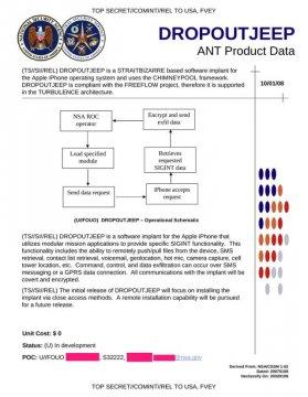 L'administration Obama est en train de collecter les données téléphoniques de dizaines de millions d'Américains - Page 3 S3222_10