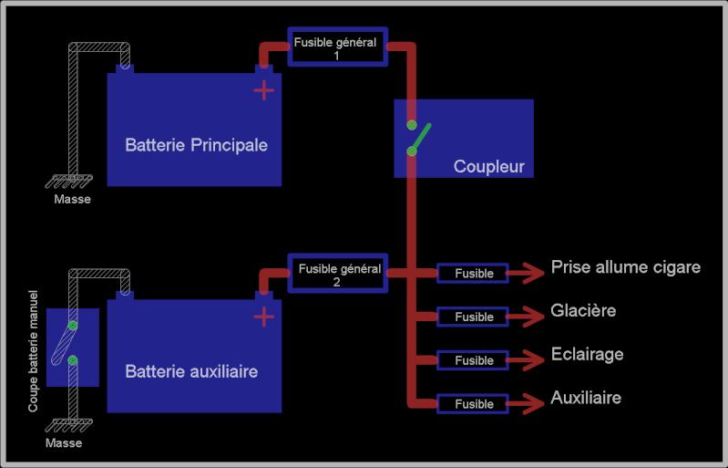 Batterie Auxiliaire pour Viano Trend Batter12