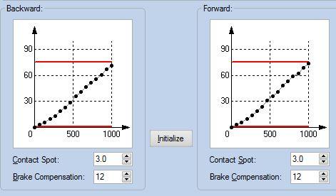Signification d'un plat sur profil de vitesse Bb630010