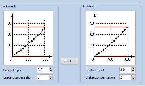 Signification d'un plat sur profil de vitesse Bb660010