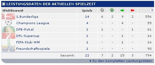 [14] [Angriff] Claudio Pizarro  - Page 6 Bayern49