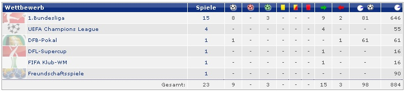 [14] [Angriff] Claudio Pizarro  - Page 6 Bayern57