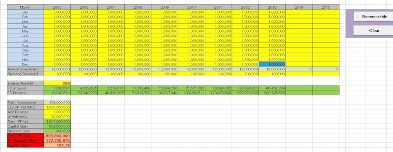 Performance benchmark tool for novice investors - Page 2 Sample10