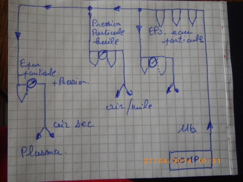 [Conseil] Lubrification cloueuse pneumatique Imgp1922