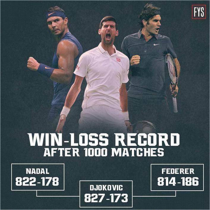 Novak Djokovic - 6 - Page 29 44043410