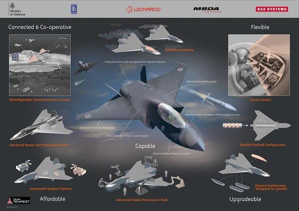 SCAF (Système de combat aérien du futur) 00b8e39
