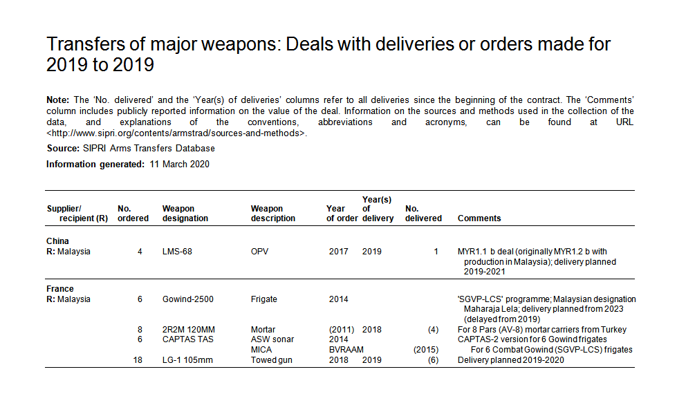 Malaysian Armed Forces (MAF) - Page 17 029