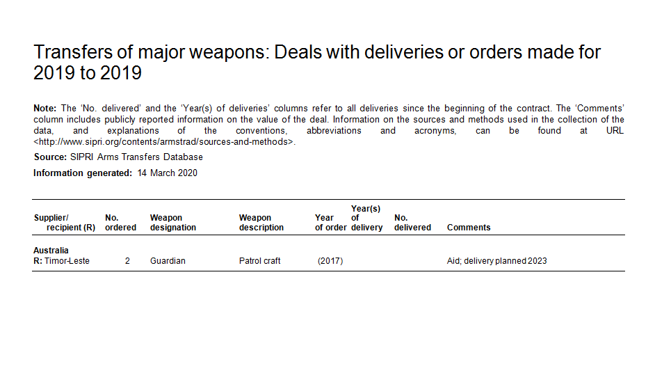 Force de défense du Timor oriental /  The East Timor defence force  035