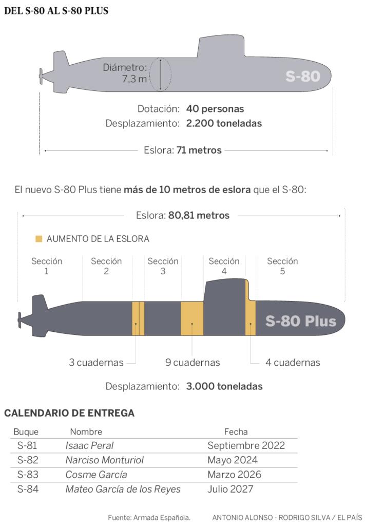 Armée Espagnole/Fuerzas Armadas Españolas - Page 9 059