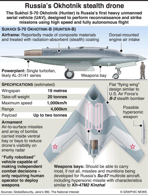 Drones / UAV - Page 14 0ca24