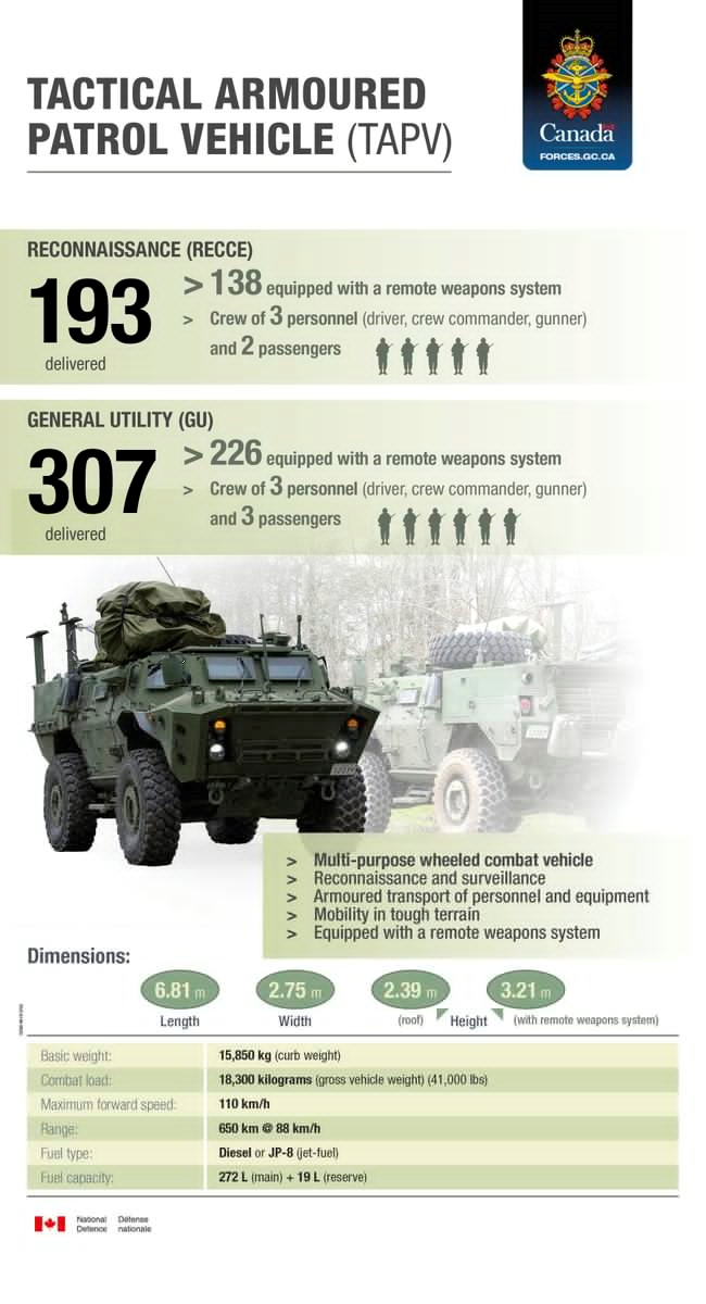 Armée canadienne/Canadian Armed Forces - Page 30 0cc11