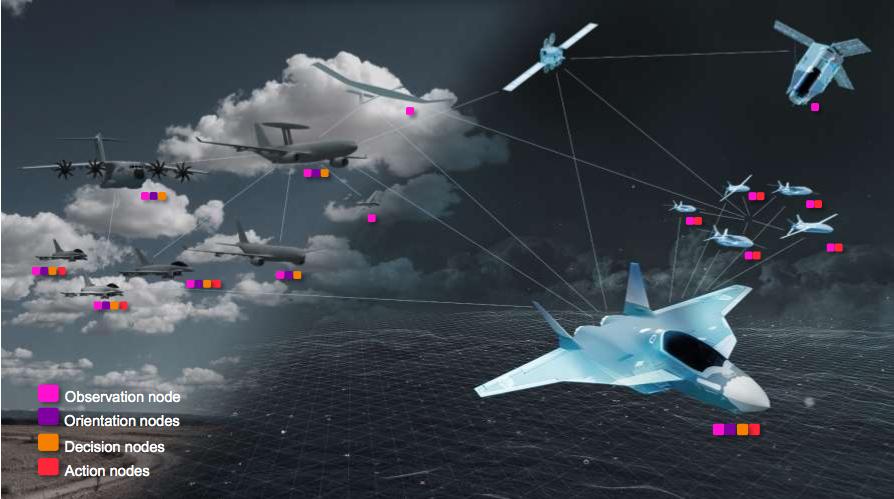 SCAF (Système de combat aérien du futur) 0cc14