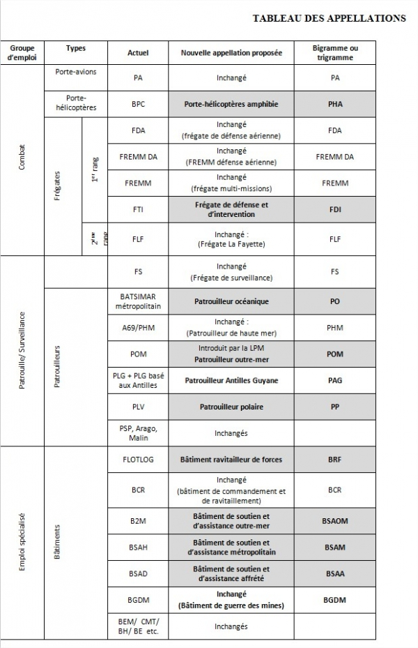 Armée Française / French Armed Forces - Page 39 15a422