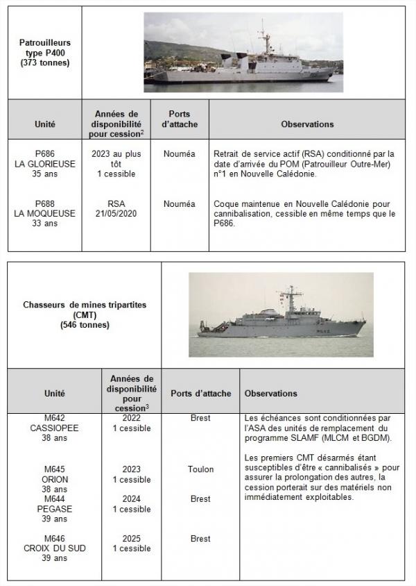 Industrie de defense Française - Page 41 22710