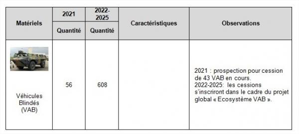 Industrie de defense Française - Page 41 22810