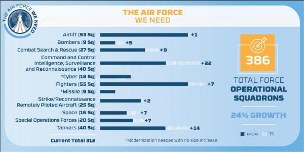 US Air Force - USAF - Page 24 48j33