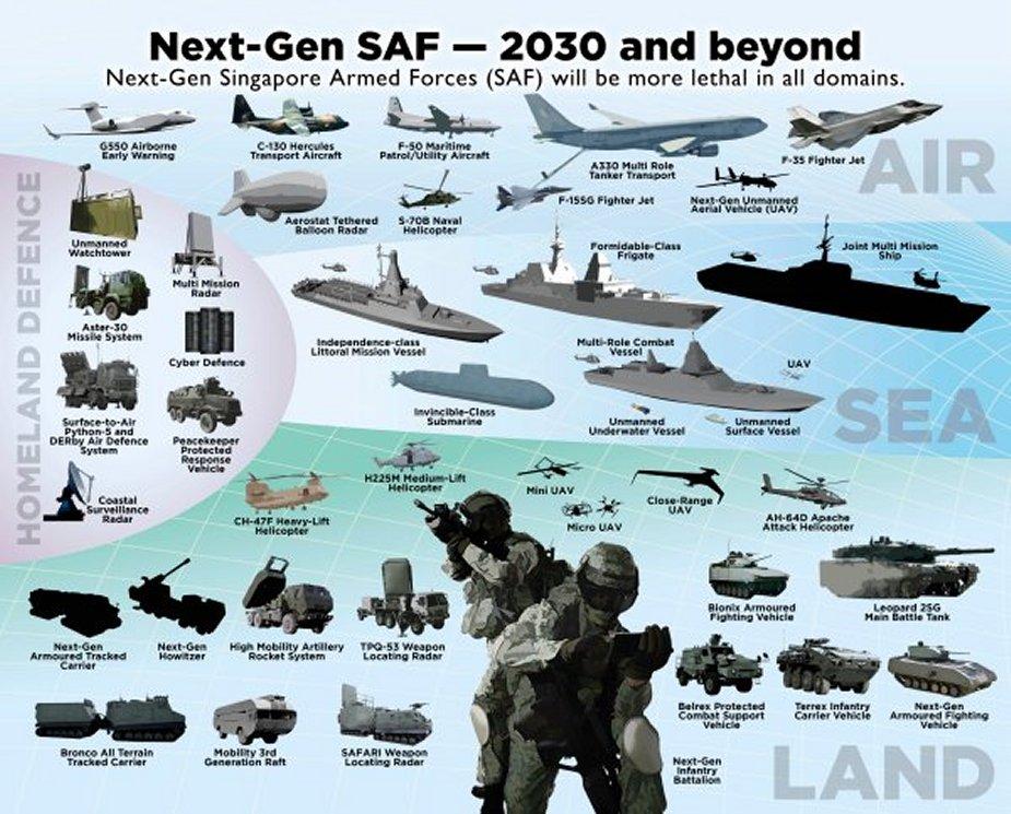 Forces armées de Singapour/Singapore Armed Forces (SAF) - Page 12 _038