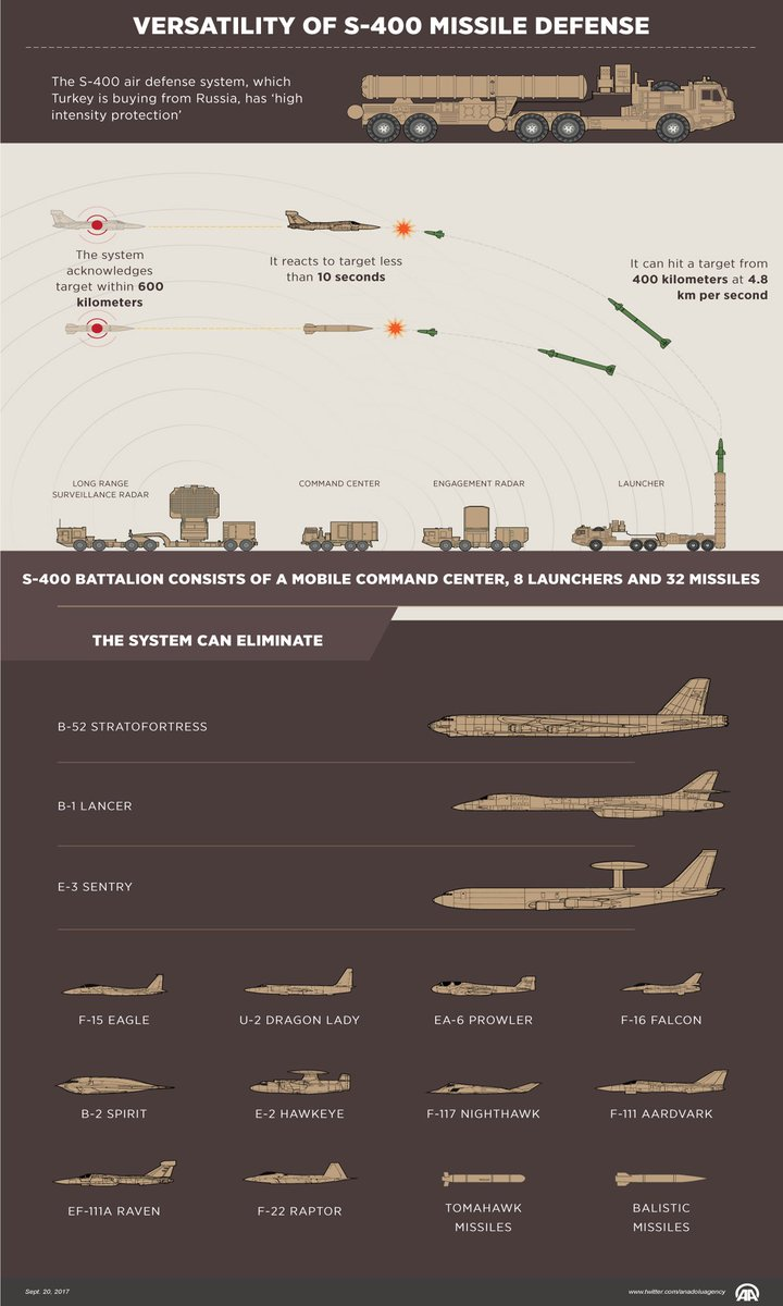 S-400 - Page 3 _12b143