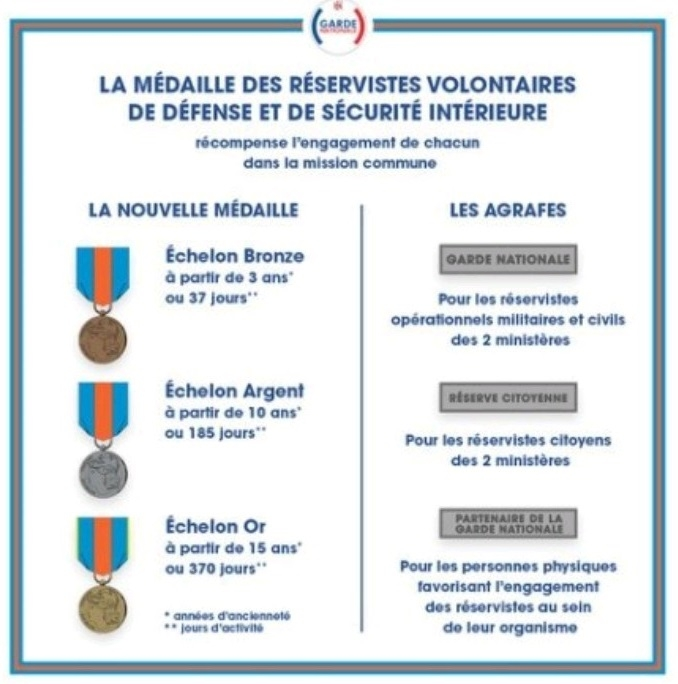 Armée Française / French Armed Forces - Page 9 _12b251