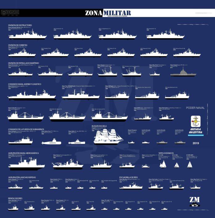 Armée argentine/Fuerzas Armadas de la Republica Argentina - Page 19 _12b360