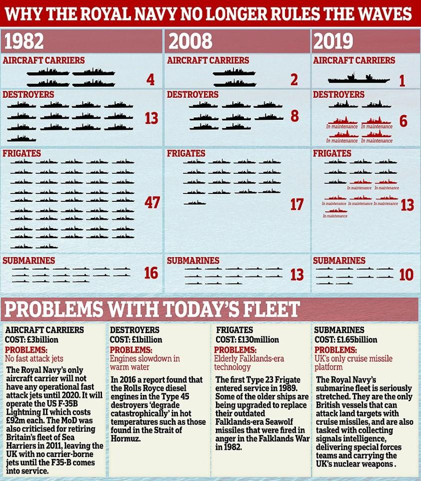 Armée Britannique/British Armed Forces - Page 16 _12b377