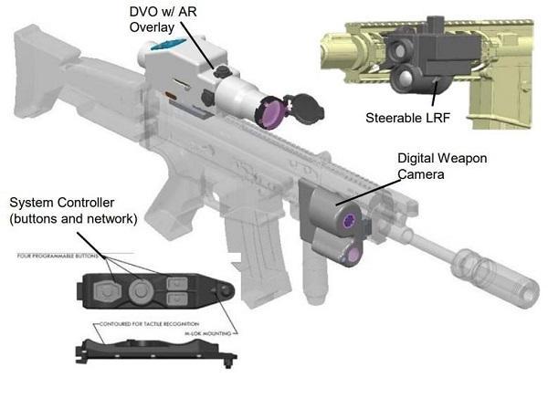 fusils d'assaut - Page 4 _12b463