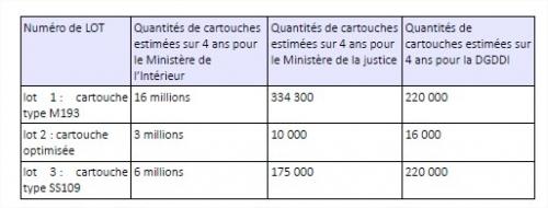 Actualités Françaises - Page 22 _12c20