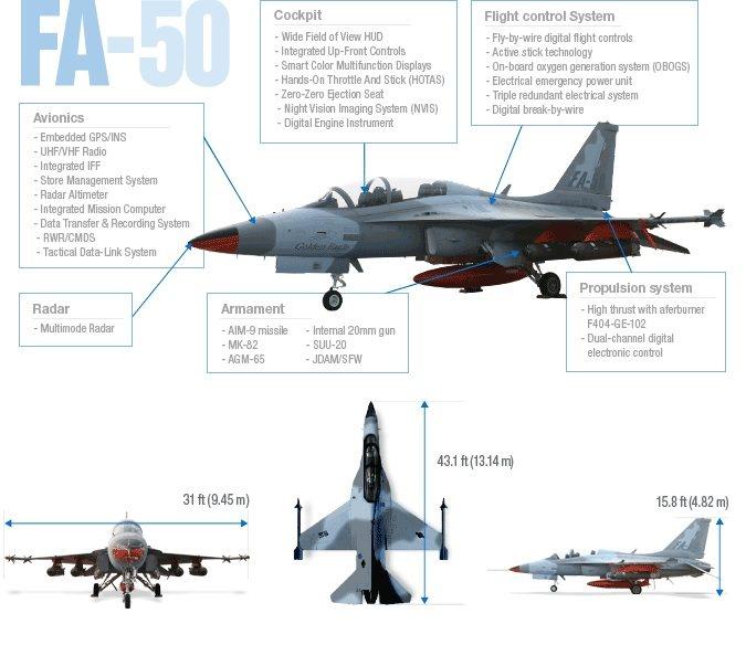 Armée argentine/Fuerzas Armadas de la Republica Argentina - Page 19 _12e52