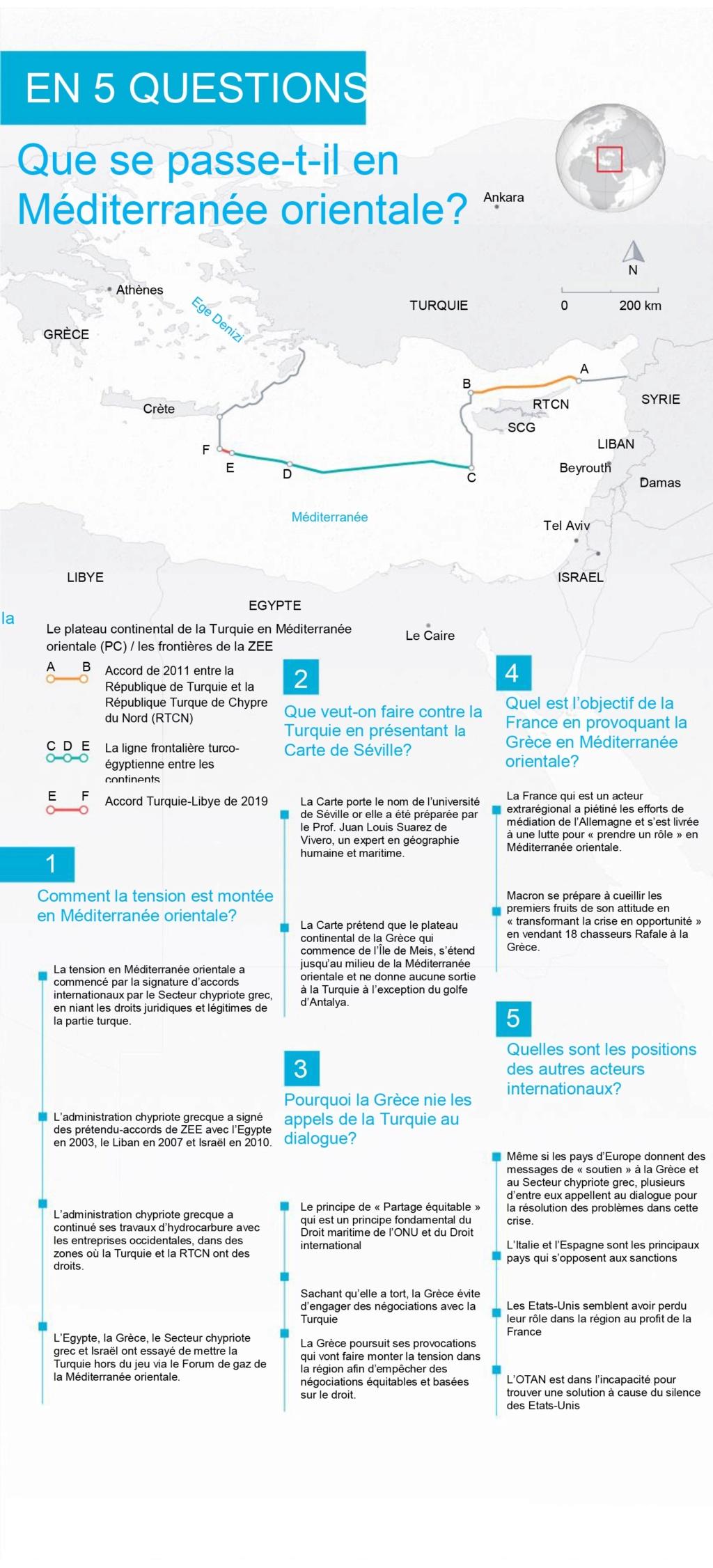 Tensions en Méditerranée Orientale  - Page 6 _12f1372
