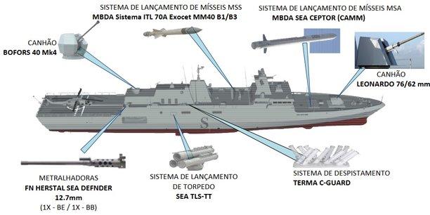 Armée Brésilienne/Brazilian Armed Forces/Forças Armadas Brasileiras - Page 36 _12f2296