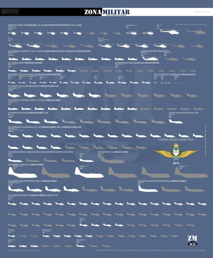 Armée argentine/Fuerzas Armadas de la Republica Argentina - Page 19 _12f322