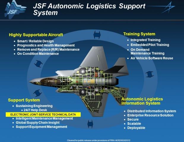 JSF F-35 Lightning II - Page 38 _12f3b89