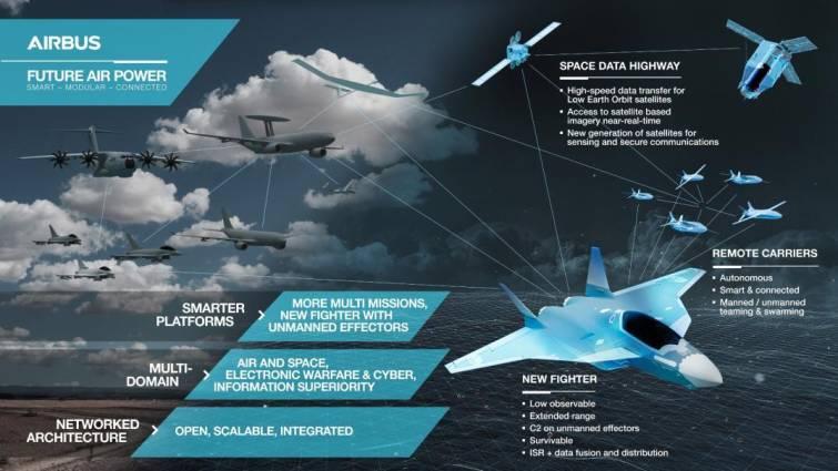 SCAF (Système de combat aérien du futur) _848