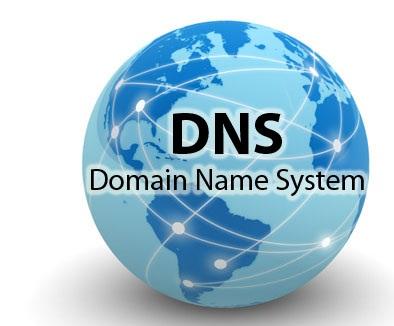 DNS Super Cepat Dnsima10