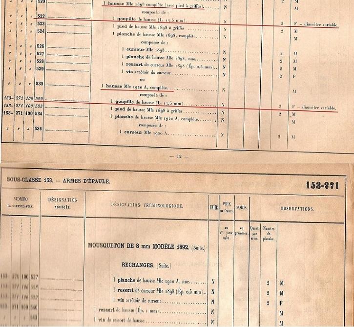 Démontage mousqueton 1892 4288_x10